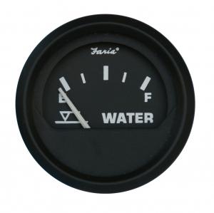 Su seviye göstergesi fiyatı
