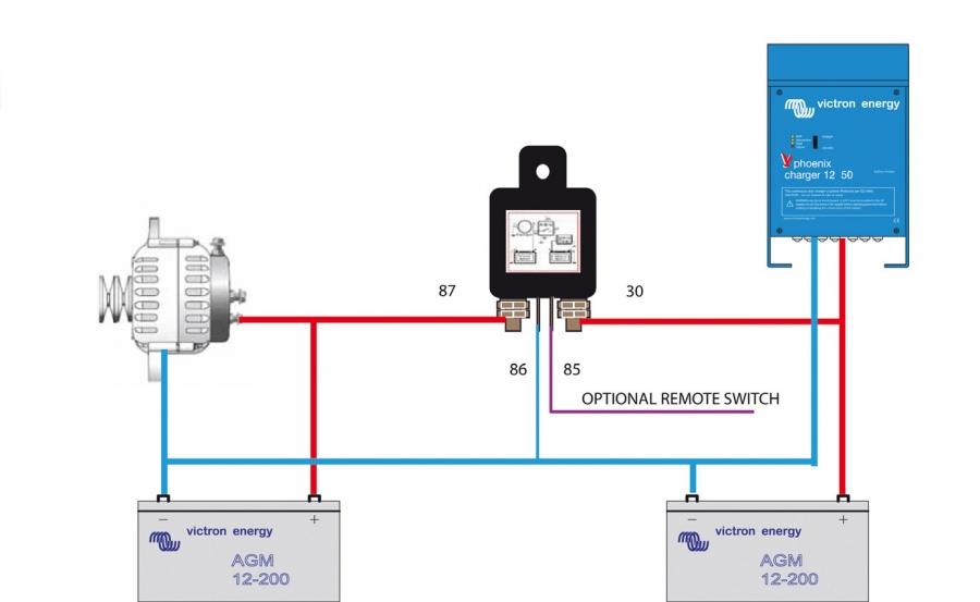 CYRIX Mikro İşlemci Kontrollü Akü Birleştirici