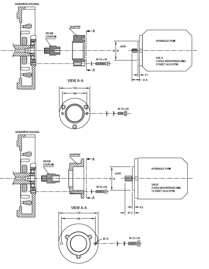 Whisper Power jeneratör PTO kit